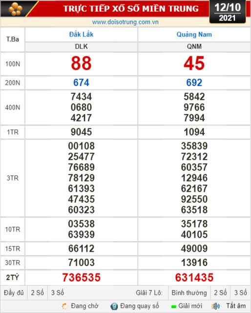 Kết quả xổ số ngày 12-10: Đắk Lắk, Quảng Nam, Quảng Ninh - Ảnh 1.