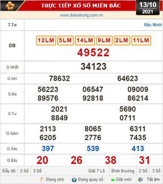 Kết quả xổ số hôm nay 13-10: Đà Nẵng, Khánh Hòa, Bắc Ninh - Ảnh 2.