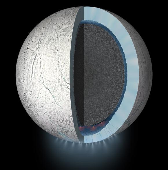 Thế giới ngoài hành tinh có thứ y hệt Trái Đất, liên quan đến sự sống - Ảnh 1.