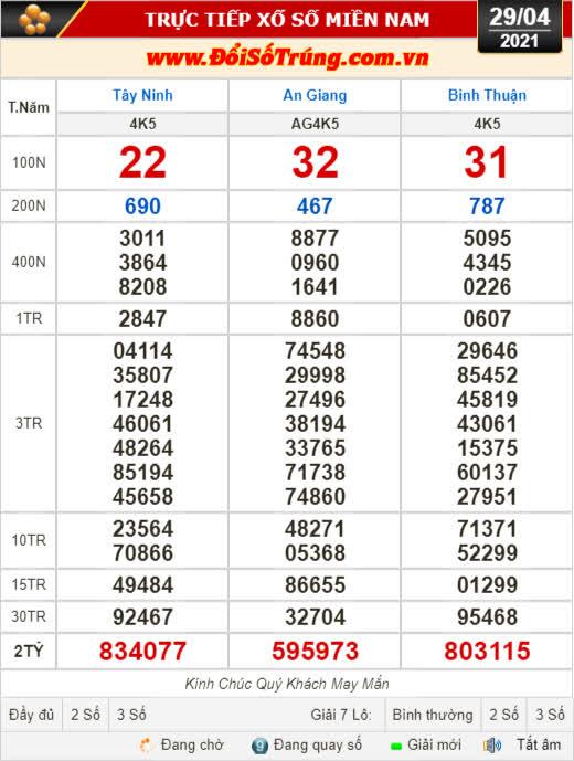 Kết quả xổ số hôm nay 29-4:  Vé có 2 số đầu trúng giải đặc biệt là 83,59,80 - Ảnh 1.