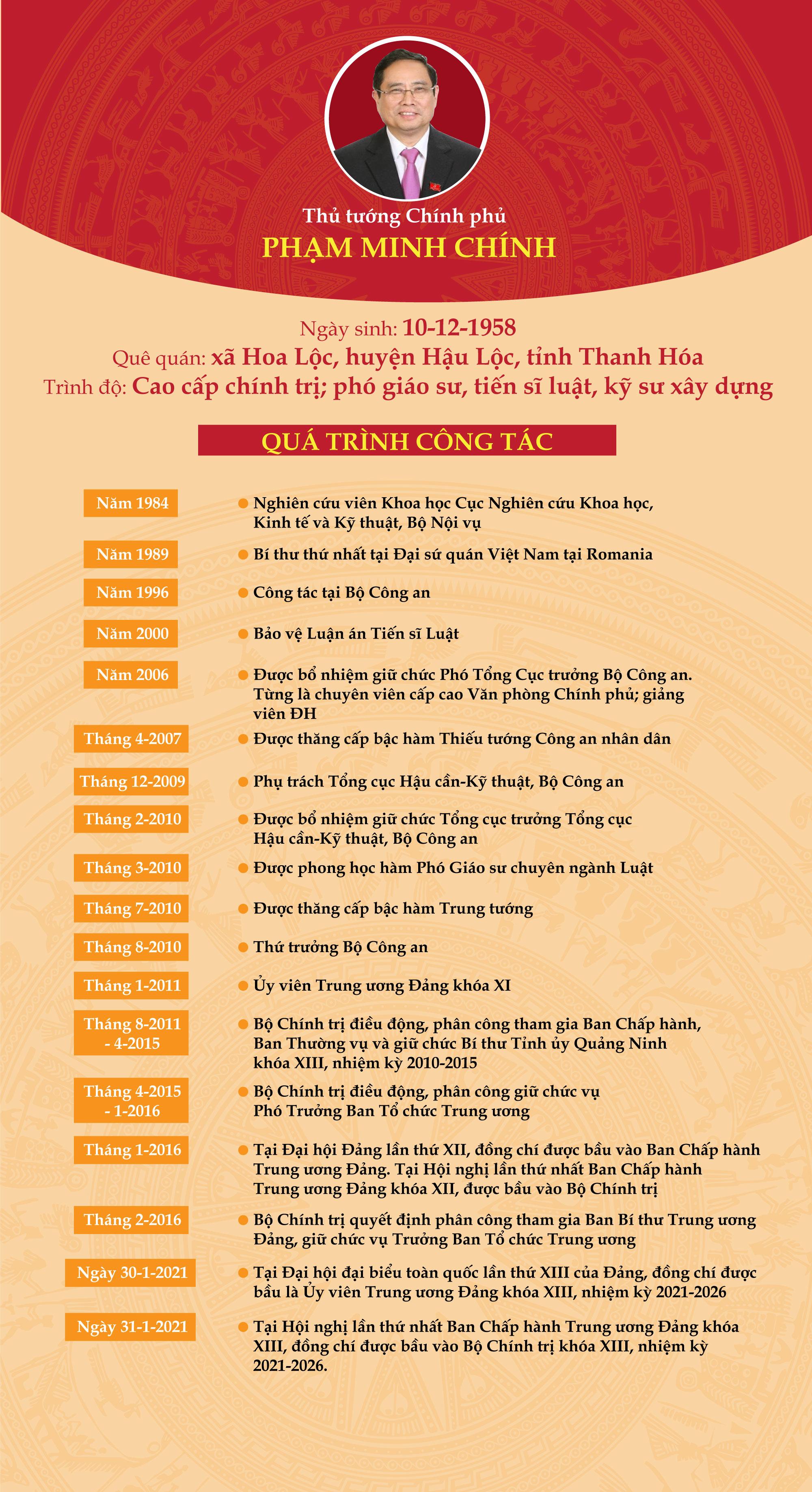 Tóm tắt tiểu sử của tân Thủ tướng Phạm Minh Chính - Ảnh 1.