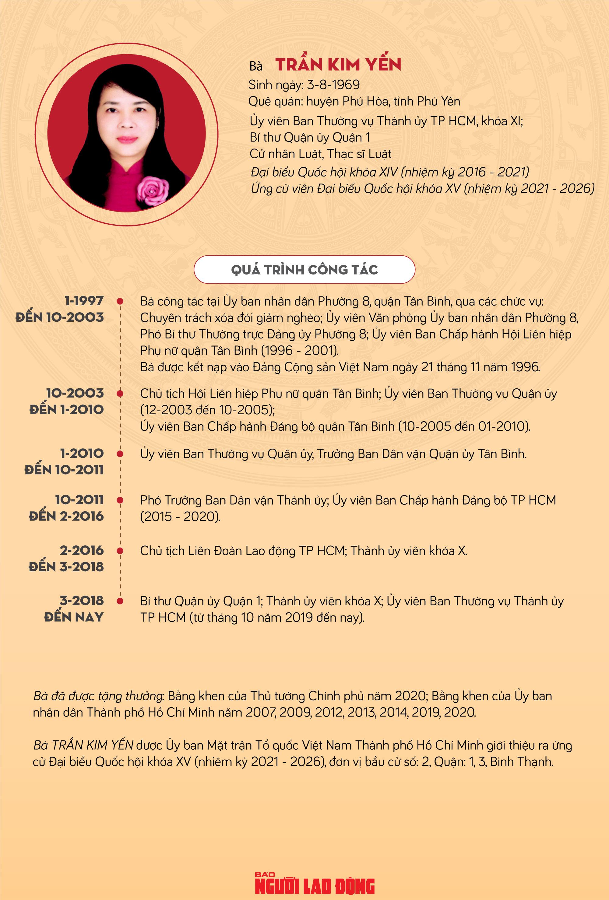 Bà Trần Kim Yến: Dành nhiều thời gian, công sức để thực hiện các nội dung cử tri quan tâm - Ảnh 1.