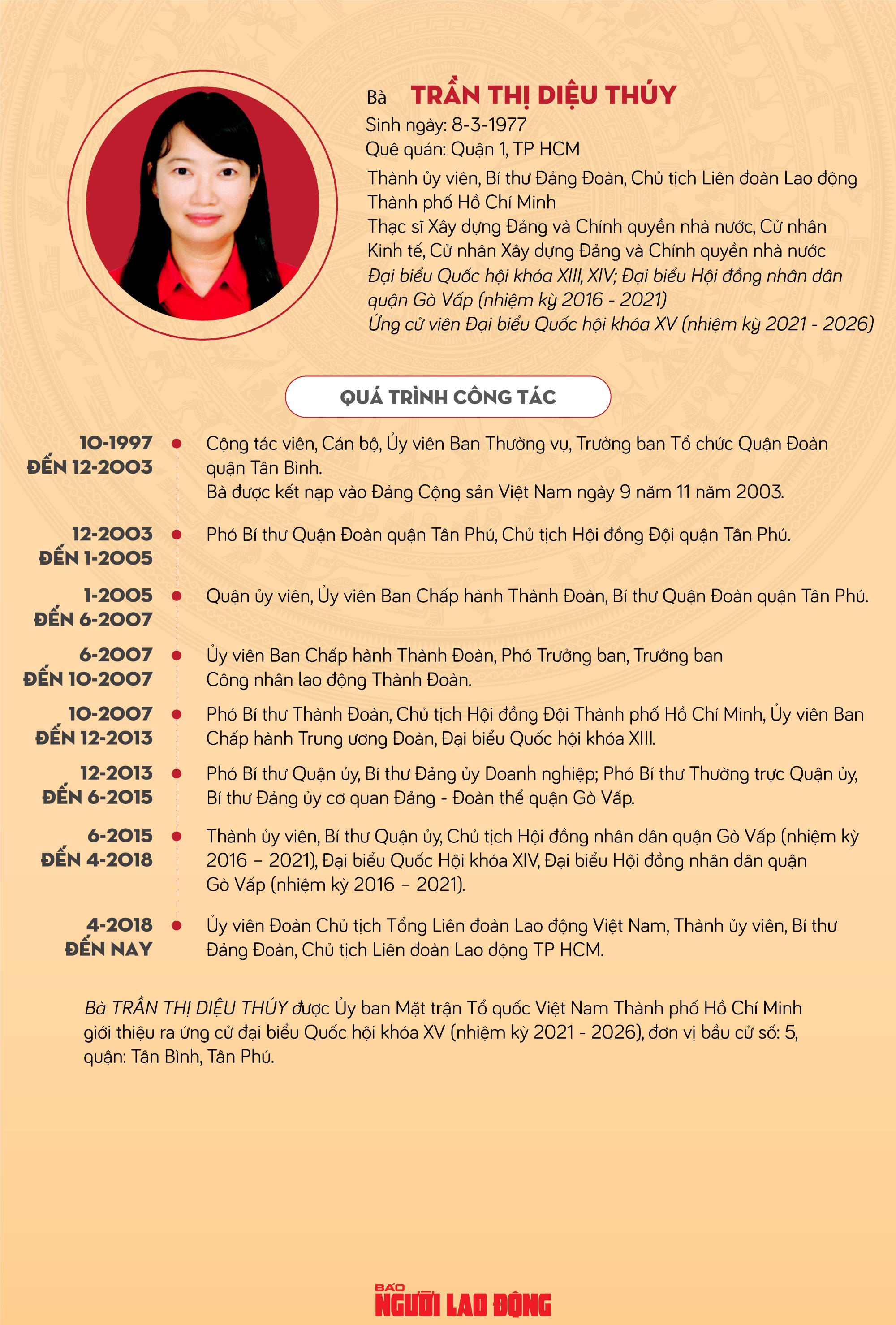 Bà Trần Thị Diệu Thúy: Đặc biệt quan tâm đến chính sách dành cho người lao động - Ảnh 1.