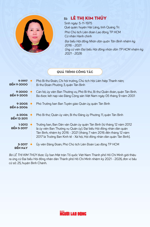 Bà Lê Thị Kim Thúy: Quan tâm, kiến nghị giải quyết các bức xúc của công nhân, người lao động - Ảnh 1.