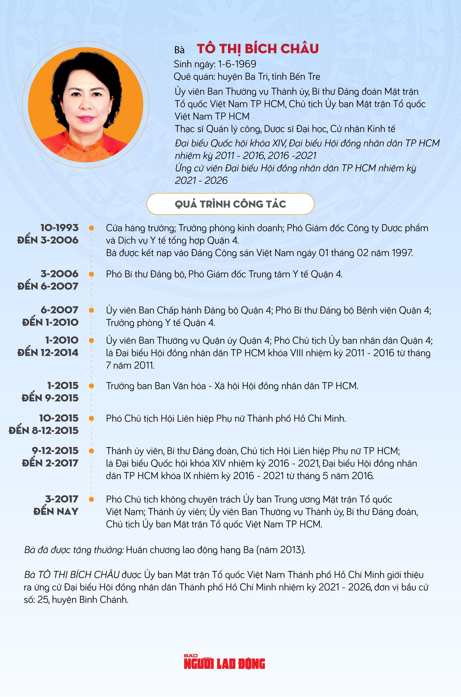 Bà Tô Thị Bích Châu: Kiên quyết đấu tranh ngăn ngừa tham nhũng bằng hành động cụ thể - Ảnh 1.