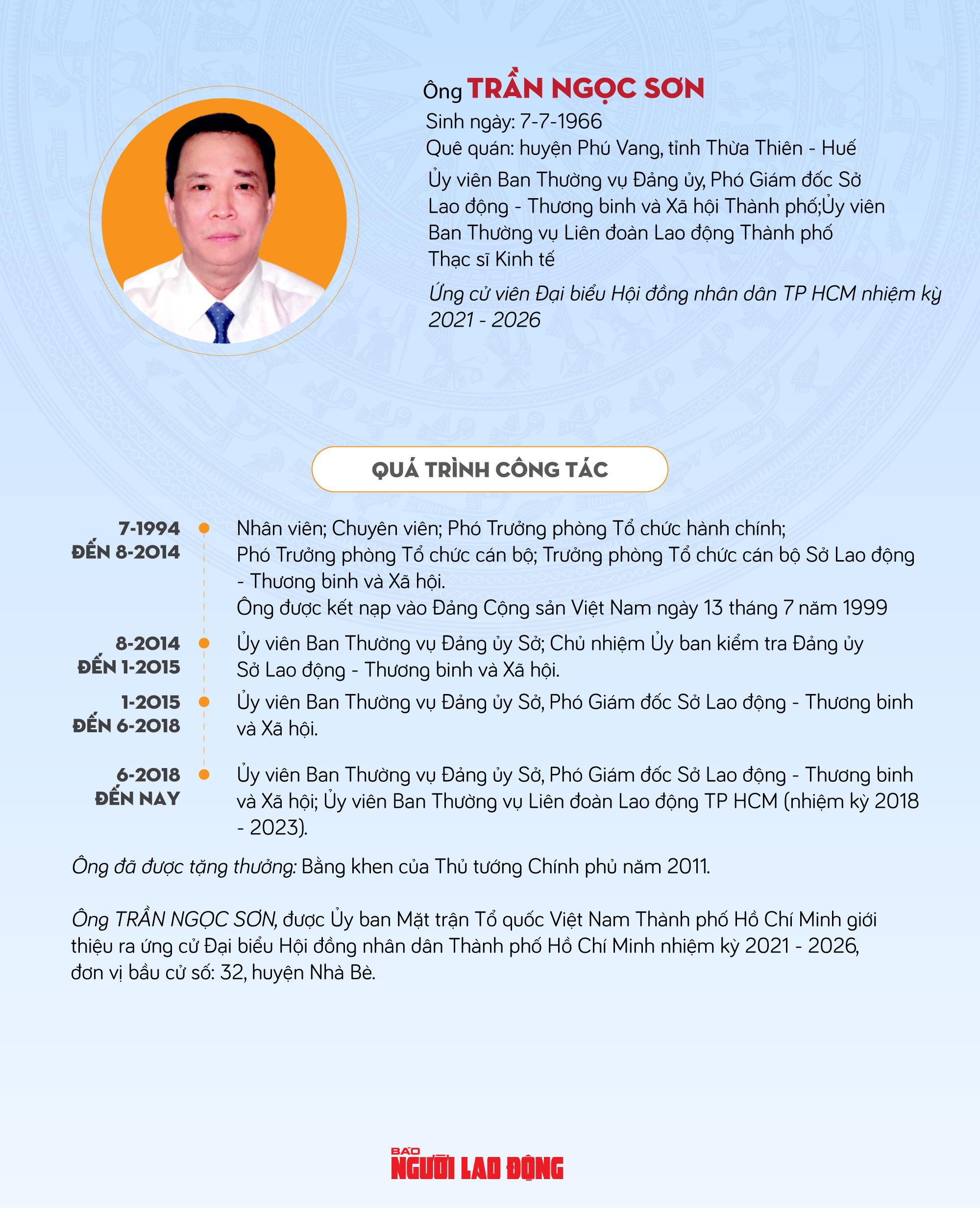Ông Trần Ngọc Sơn: Thực hiện hiệu quả các chế độ an sinh xã hội và phúc lợi xã hội - Ảnh 1.