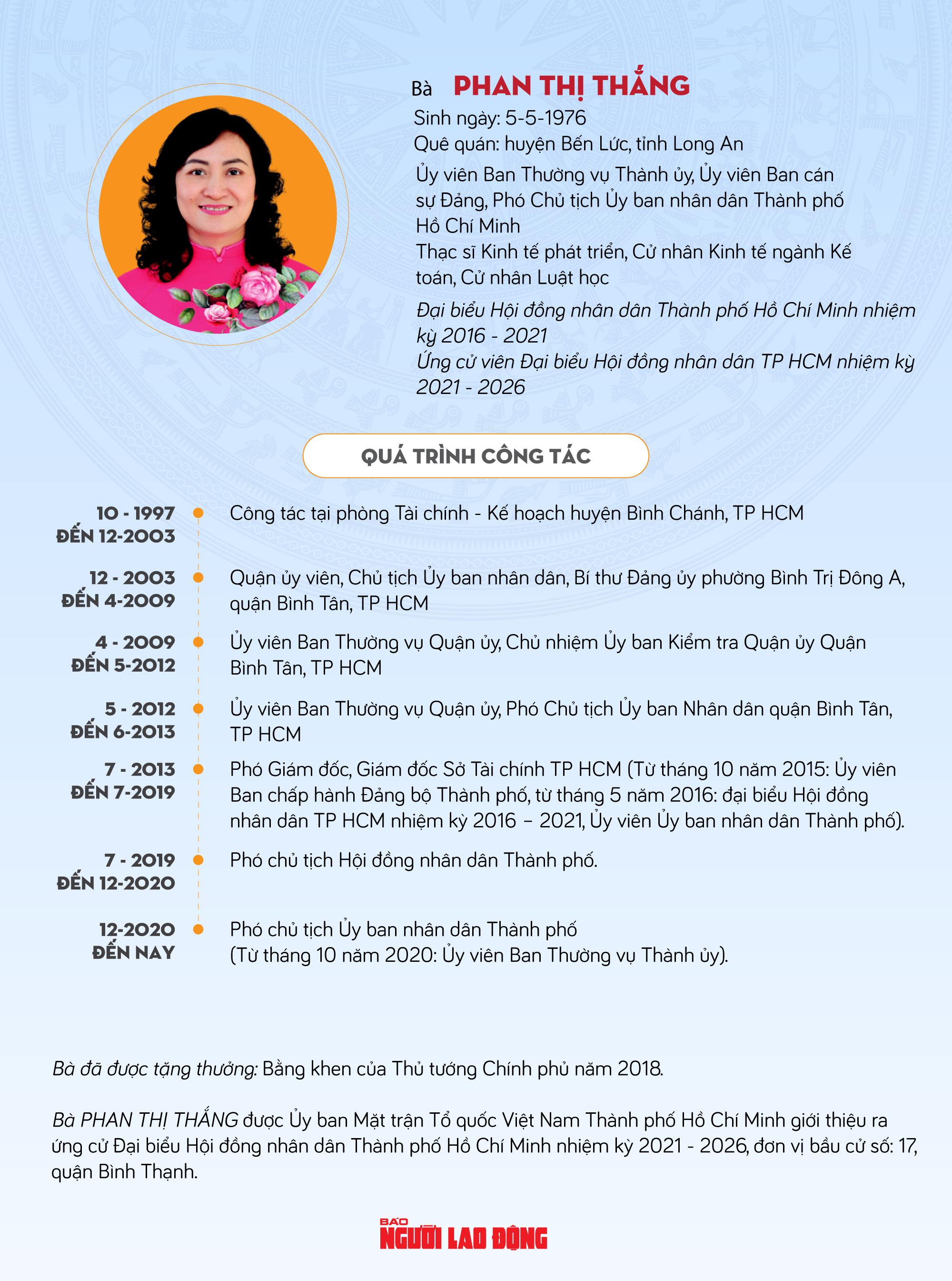 Bà Phan Thị Thắng: Lắng nghe tiếng nói thẳng nói thật từ cử tri... - Ảnh 1.