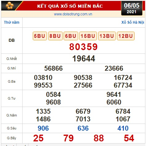 Kết quả xổ số hôm nay 6-5: Tây Ninh, An Giang, Bình Thuận, Quảng Bình, Quảng Trị, Bình Định, Hà Nội - Ảnh 3.