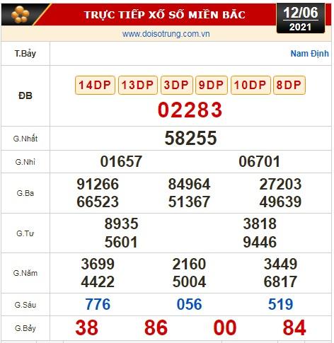 Kết quả xổ số hôm nay 12-6: TP HCM, Long An, Bình Phước, Hậu Giang, Đà Nẵng, Quảng Ngãi, Đắk Nông, Nam Định - Ảnh 3.