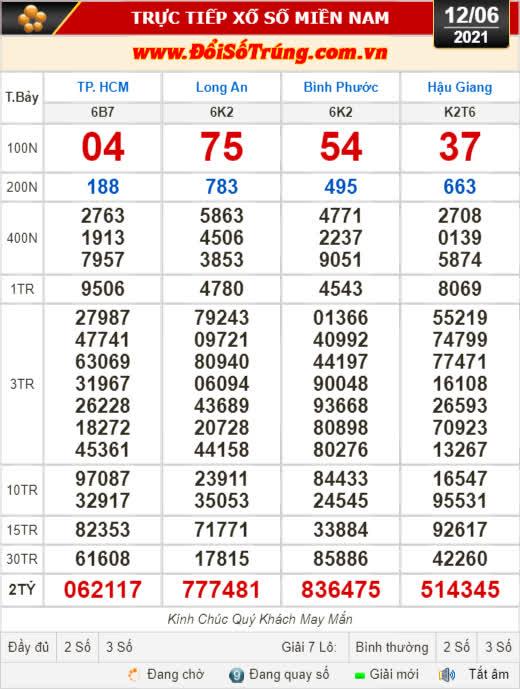 Kết quả xổ số hôm nay 12-6: TP HCM, Long An, Bình Phước, Hậu Giang, Đà Nẵng, Quảng Ngãi, Đắk Nông, Nam Định - Ảnh 1.