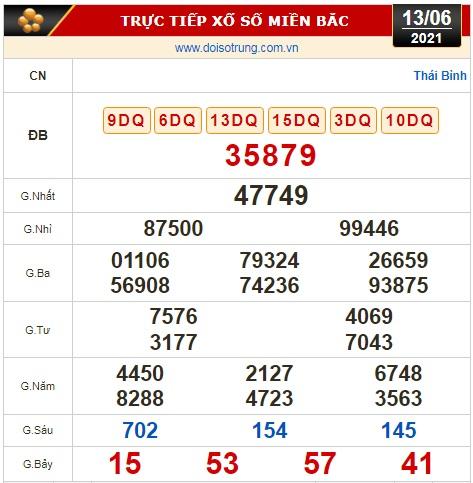 Kết quả xổ số ngày 13-6: Tiền Giang, Kiên Giang, Đà Lạt, Kon Tum, Khánh Hòa, Thái Bình - Ảnh 3.