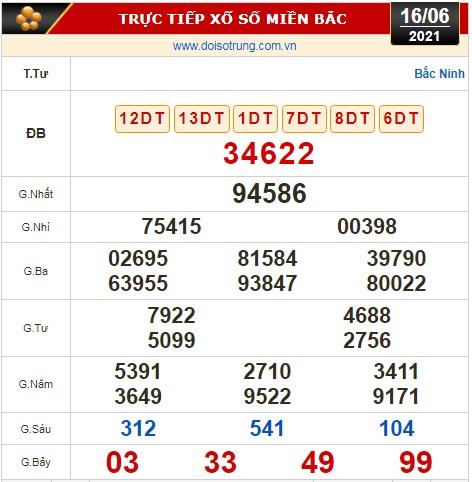 Kết quả xổ số hôm nay 16-6: Đồng Nai, Cần Thơ, Sóc Trăng, Đà Nẵng, Khánh Hòa, Bắc Ninh - Ảnh 3.