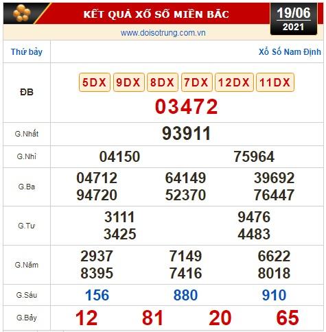 Kết quả xổ số hôm nay 19-6: TP HCM, Long An, Bình Phước, Hậu Giang, Đà Nẵng, Quảng Ngãi, Đắk Nông, Nam Định - Ảnh 2.