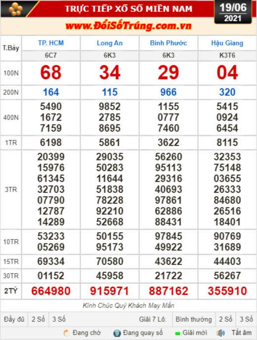 Kết quả xổ số hôm nay 19-6: TP HCM, Long An, Bình Phước, Hậu Giang, Đà Nẵng, Quảng Ngãi, Đắk Nông, Nam Định - Ảnh 1.