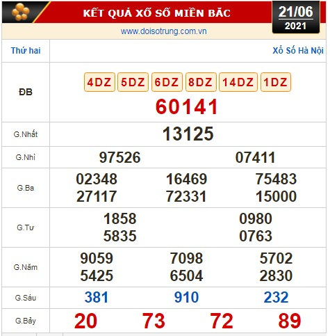 Kết quả xổ số hôm nay 21-6: TP HCM, Đồng Tháp, Cà Mau, Thừa Thiên Huế, Phú Yên, Hà Nội - Ảnh 3.