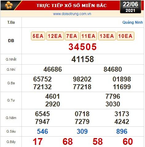 Kết quả xổ số hôm nay 22-6: Bến Tre, Vũng Tàu, Bạc Liêu, Đắk Lắk, Quảng Nam, Quảng Ninh - Ảnh 3.