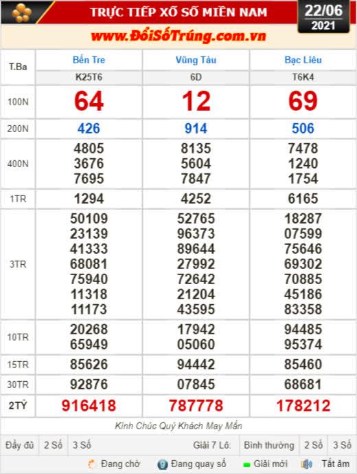 Kết quả xổ số hôm nay 22-6: Bến Tre, Vũng Tàu, Bạc Liêu, Đắk Lắk, Quảng Nam, Quảng Ninh - Ảnh 1.