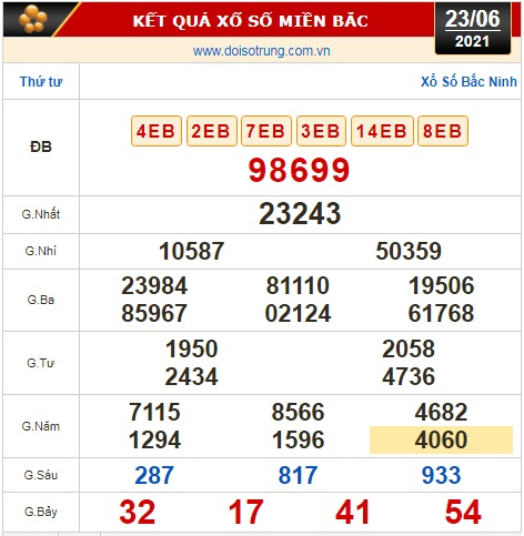 Kết quả xổ số ngày 23-6: Đồng Nai, Cần Thơ, Sóc Trăng, Đà Nẵng, Khánh Hòa, Bắc Ninh - Ảnh 3.