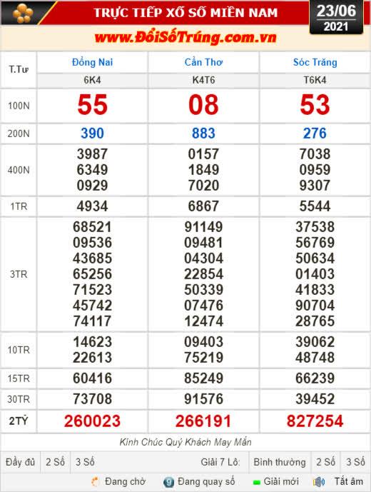 Kết quả xổ số ngày 23-6: Đồng Nai, Cần Thơ, Sóc Trăng, Đà Nẵng, Khánh Hòa, Bắc Ninh - Ảnh 1.