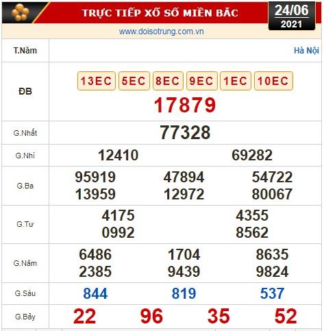 Kết quả xổ số hôm nay 24-6: Tây Ninh, An Giang, Bình Thuận, Bình Định, Quảng Trị, Quảng Bình, Hà Nội - Ảnh 3.