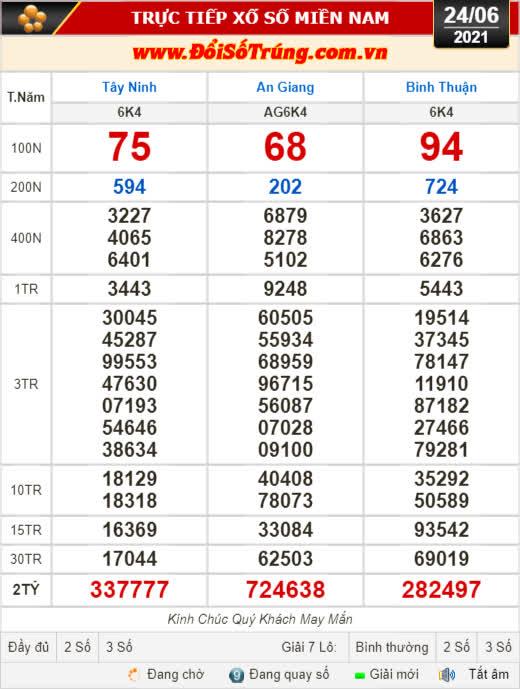 Kết quả xổ số hôm nay 24-6: Tây Ninh, An Giang, Bình Thuận, Bình Định, Quảng Trị, Quảng Bình, Hà Nội - Ảnh 1.