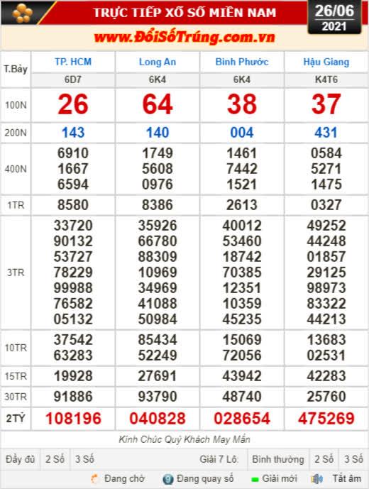 Kết quả xổ số hôm nay 26-6: TP HCM, Long An, Bình Phước, Hậu Giang, Đà Nẵng, Quảng Ngãi, Đắk Nông, Nam Định - Ảnh 1.
