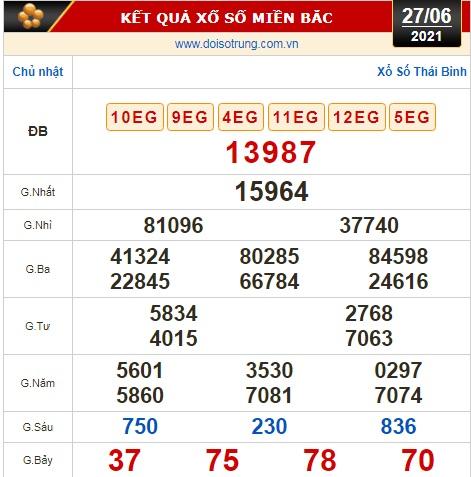 Kết quả xổ số hôm nay 27-6: Tiền Giang, Kiên Giang, Đà Lạt, Kon Tum, Khánh Hòa, Thái Bình - Ảnh 2.