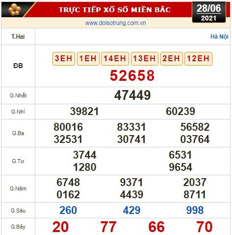 Kết quả xổ số hôm nay 28-6 : TP HCM, Đồng Tháp, Cà Mau, Thừa T. Huế, Phú Yên, Hà Nội - Ảnh 3.