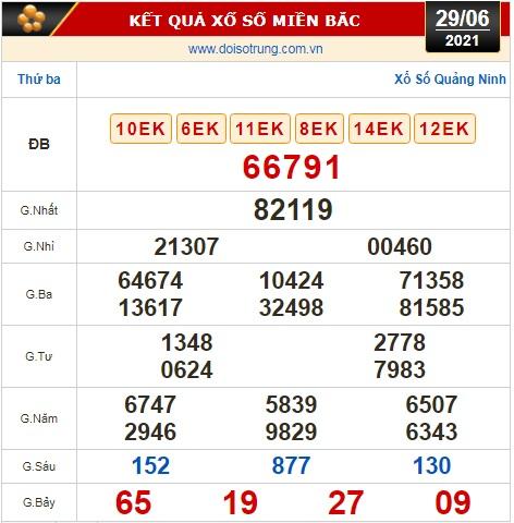 Kết quả xổ số hôm nay 29-6: Bến Tre, Vũng Tàu, Bạc Liêu, Đắk Lắk, Quảng Nam, Quảng Ninh - Ảnh 3.