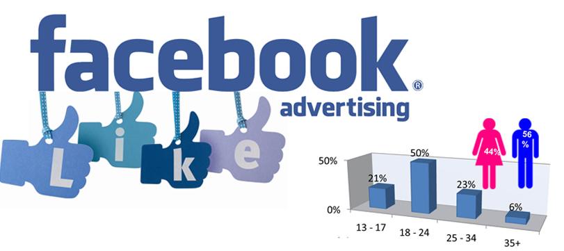 Gói dịch vụ chạy quảng cáo facebook giá rẻ năm 2021