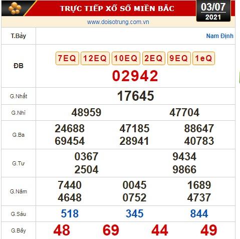 Kết quả xổ số hôm nay 3-7: TP HCM, Long An, Bình Phước, Hậu Giang, Đà Nẵng, Quảng Ngãi, Đắk Nông, Nam Định - Ảnh 3.