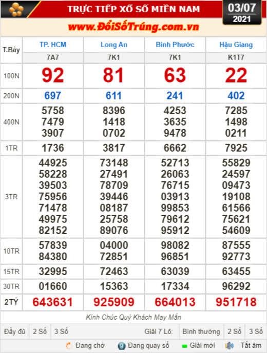 Kết quả xổ số hôm nay 3-7: TP HCM, Long An, Bình Phước, Hậu Giang, Đà Nẵng, Quảng Ngãi, Đắk Nông, Nam Định - Ảnh 1.