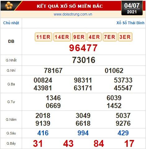 Kết quả xổ số hôm nay 4-7: Tiền Giang, Kiên Giang, Đà Lạt, Kon Tum, Khánh Hòa, Thái Bình - Ảnh 3.