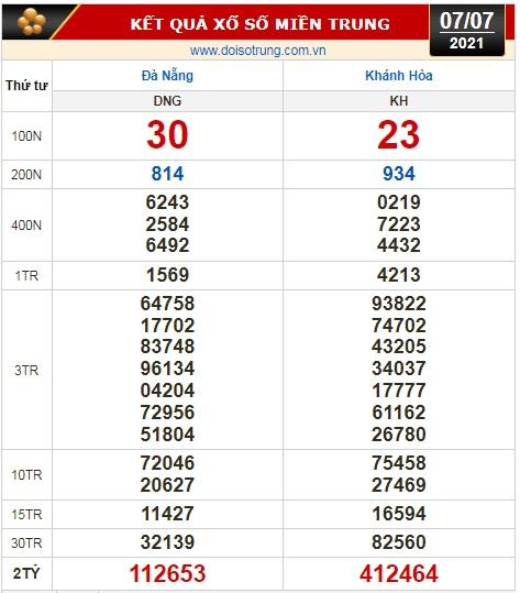 Kết quả xổ số hôm nay 7-7: Đồng Nai, Cần Thơ, Sóc Trăng, Đà Nẵng, Khánh Hòa, Bắc Ninh - Ảnh 3.