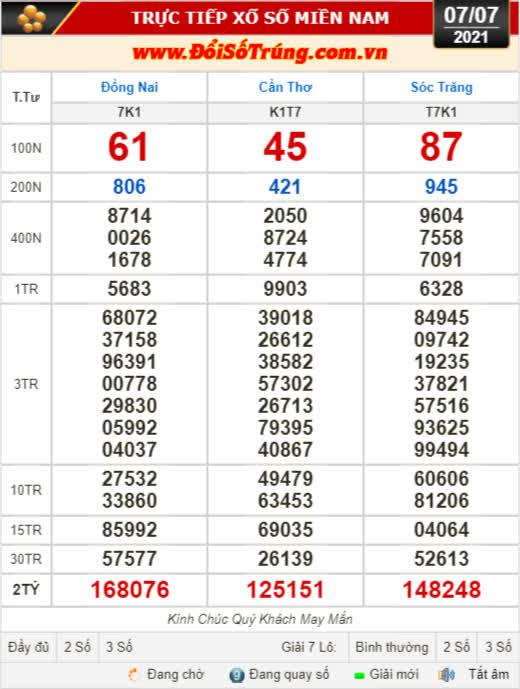 Kết quả xổ số hôm nay 7-7: Đồng Nai, Cần Thơ, Sóc Trăng, Đà Nẵng, Khánh Hòa, Bắc Ninh - Ảnh 1.
