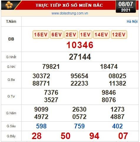 Kết quả xổ số hôm nay 8-7: Tây Ninh, An Giang, Bình Thuận, Bình Định, Quảng Trị, Quảng Bình, Hà Nội - Ảnh 3.