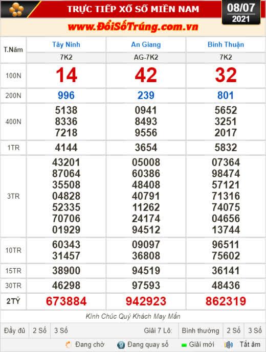 Kết quả xổ số hôm nay 8-7: Tây Ninh, An Giang, Bình Thuận, Bình Định, Quảng Trị, Quảng Bình, Hà Nội - Ảnh 1.