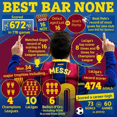 Fan PSG khuấy đảo mạng xã hội vì Lionel Messi - Ảnh 3.