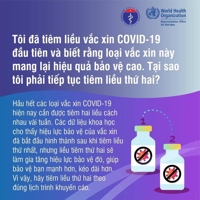 Những sự thật về vắc-xin Covid-19 - Ảnh 6.