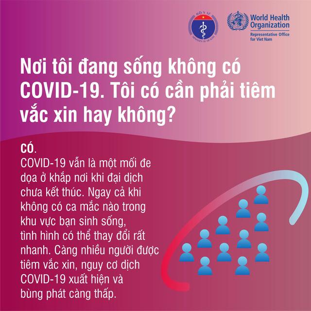 Những sự thật về vắc-xin Covid-19 - Ảnh 7.