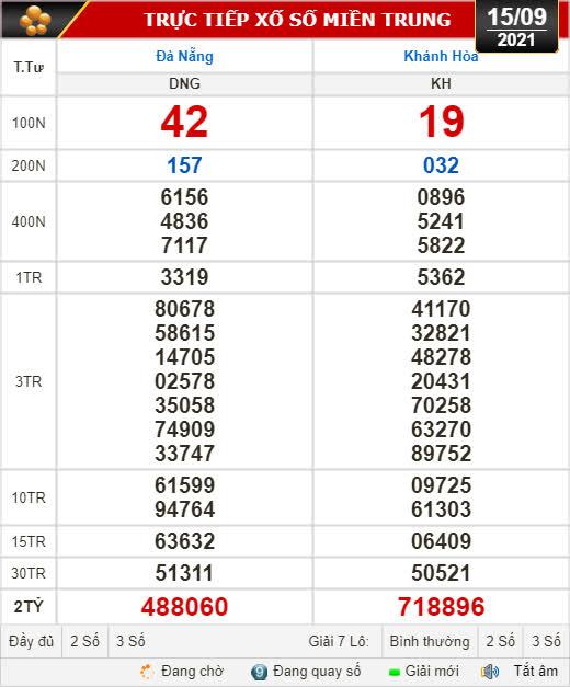 Kết quả xổ số hôm nay 15-9: Đà Nẵng, Khánh Hòa, Bắc Ninh - Ảnh 1.