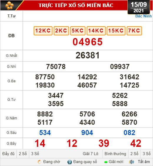 Kết quả xổ số hôm nay 15-9: Đà Nẵng, Khánh Hòa, Bắc Ninh - Ảnh 2.