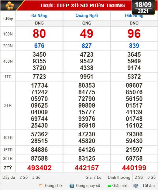Kết quả xổ số hôm nay 18-9: Đà Nẵng, Quảng Ngãi, Đắk Nông, Nam Định - Ảnh 1.