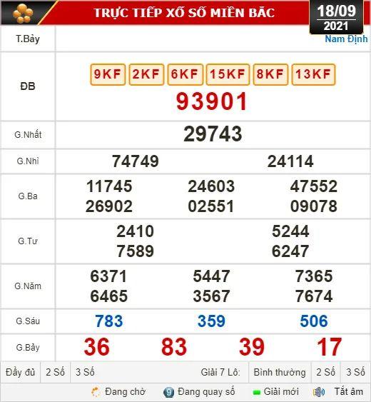 Kết quả xổ số hôm nay 18-9: Đà Nẵng, Quảng Ngãi, Đắk Nông, Nam Định - Ảnh 2.