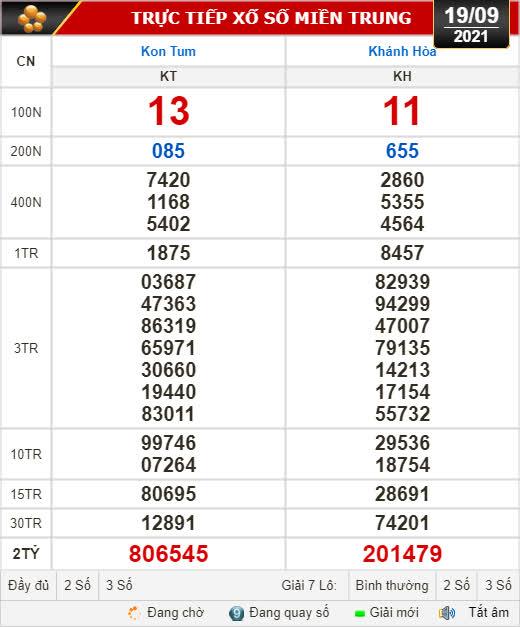 Kết quả xổ số hôm nay 19-9: Kon Tum, Khánh Hòa, Thái Bình - Ảnh 1.