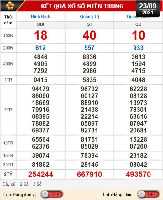Kết quả xổ số ngày 23-9: Bình Định, Quảng Trị, Quảng Bình, Hà Nội - Ảnh 1.