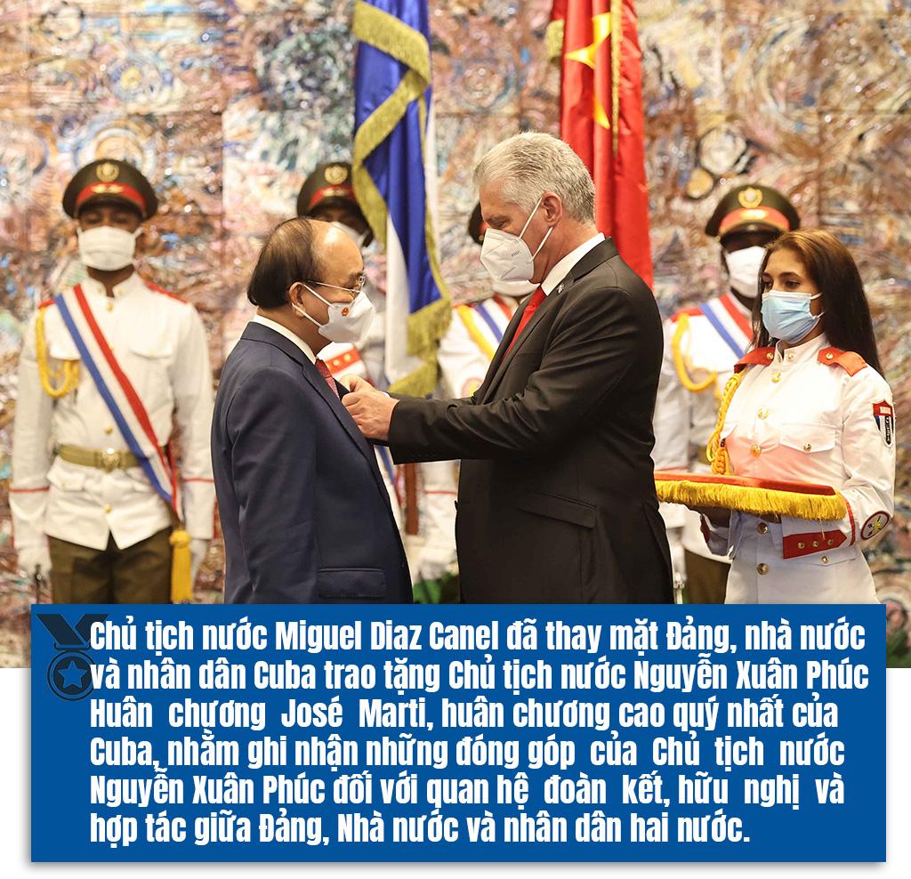 [eMagazine] Không ngừng vun đắp quan hệ Việt Nam - Cuba (phần 1) - Ảnh 6.
