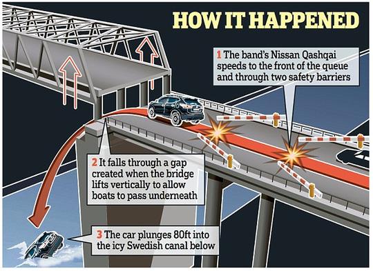 Toàn cảnh vụ tai nạn được giả định