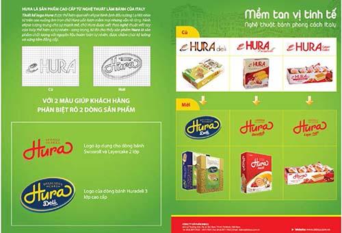 Nhận diện hình ảnh Logo, bao bì mới của nhãn hàng HURA :