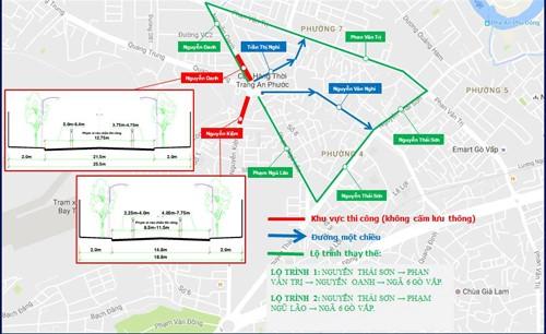 Sơ đồ điều chỉnh giao thông ở Ngã sáu Gò Vấp. Đồ họa: Sở GTVT TP HCM
